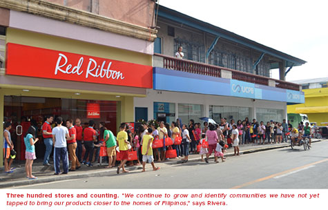 How to Franchise: Red Ribbon Franchise Philippines